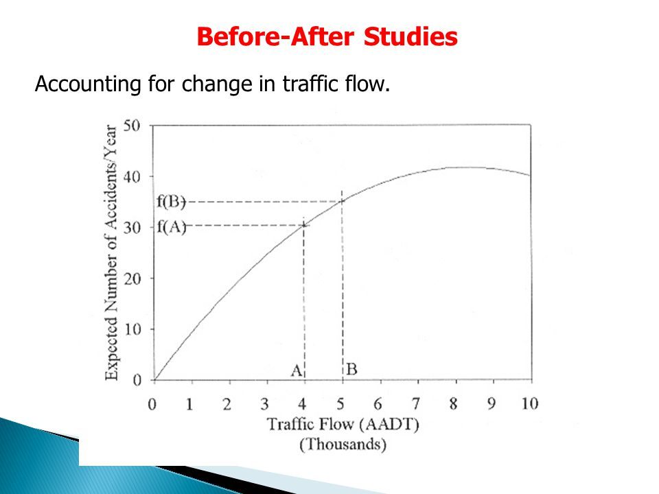 Before-After Studies Accounting for change in traffic flow.