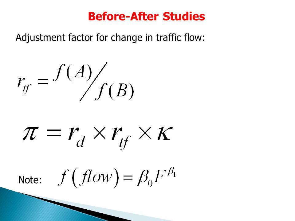 Empirical Bayes Model Estimating and. Statistical Model Estimated mean Estimated variance