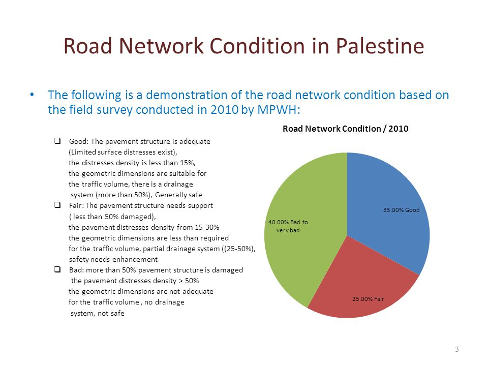 Road Network Condition in Palestine The following is a demonstration of the road network condition based on the field survey conducted in 2010 by MPWH:  Good: The pavement structure is adequate (Limited surface distresses exist), the distresses density is less than 15%, the geometric dimensions are suitable for the traffic volume, there is a drainage system (more than 50%), Generally safe  Fair: The pavement structure needs support ( less than 50% damaged), the pavement distresses density from 15-30% the geometric dimensions are less than required for the traffic volume, partial drainage system ((25-50%), safety needs enhancement  Bad: more than 50% pavement structure is damaged the pavement distresses density > 50% the geometric dimensions are not adequate for the traffic volume, no drainage system, not safe 3