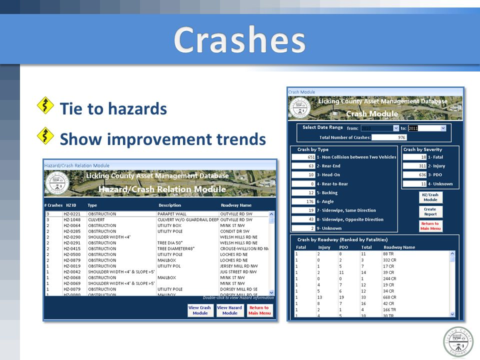 Tie to hazards Show improvement trends