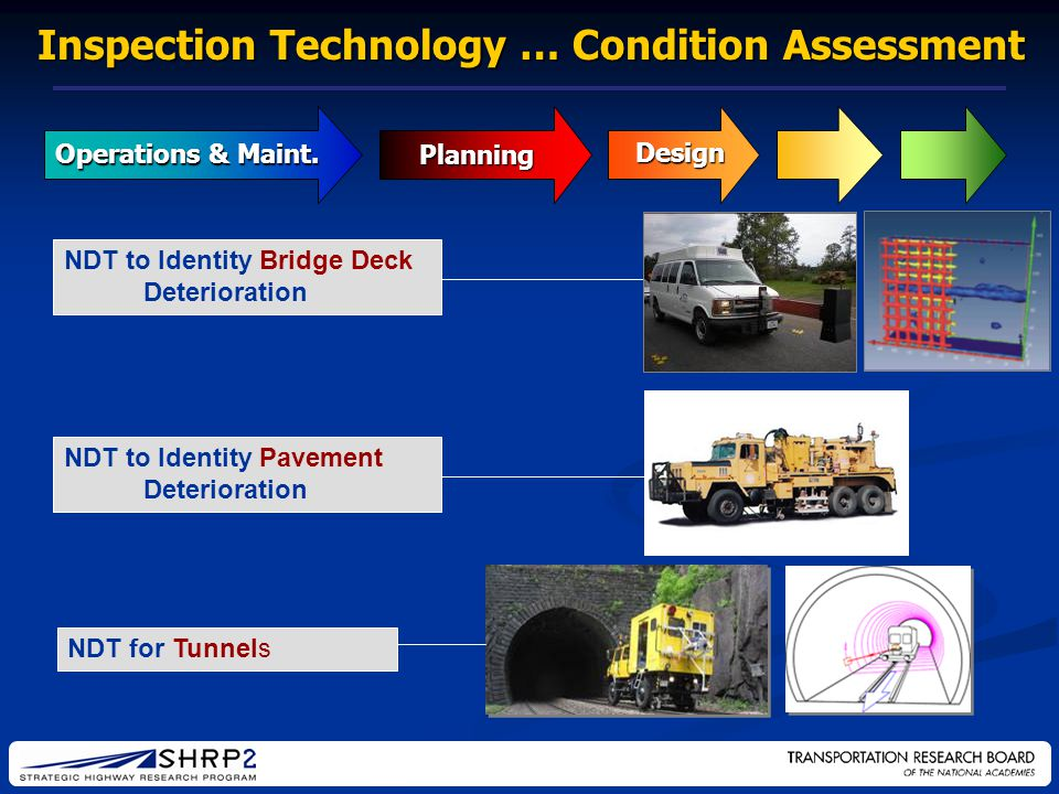 Inspection Technology … Condition Assessment Planning Design Operations & Maint. NDT to Identity Bridge Deck Deterioration NDT for Tunnels NDT to Iden