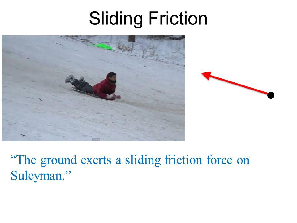 Sliding Friction The ground exerts a sliding friction force on Suleyman.