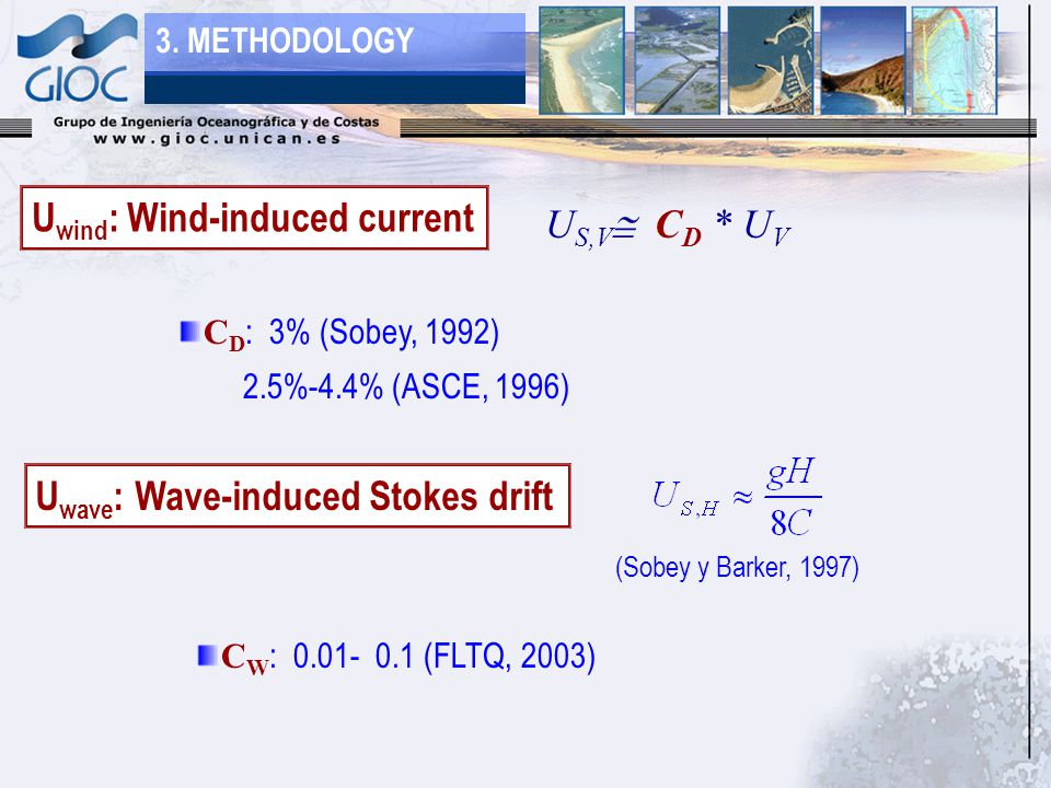 U S,V  C D * U V U wind : Wind-induced current C D : 3% (Sobey, 1992) 2.5%-4.4% (ASCE, 1996) U wave : Wave-induced Stokes drift (Sobey y Barker, 1997) C W : 0.01- 0.1 (FLTQ, 2003)