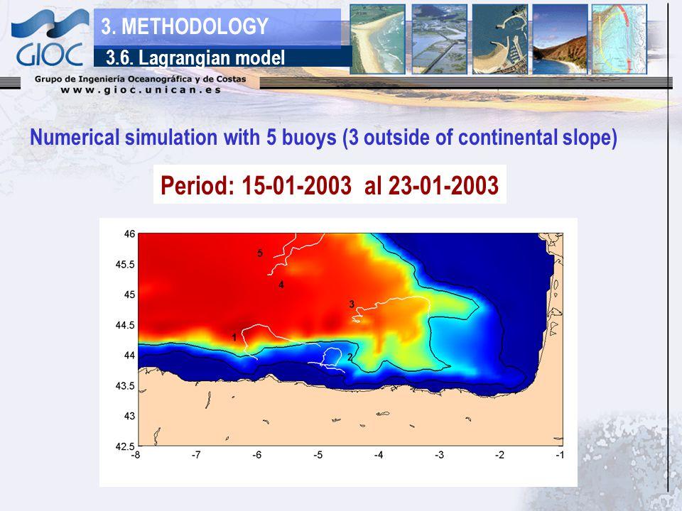 Period: 15-01-2003 al 23-01-2003 3.6. Lagrangian model 3.
