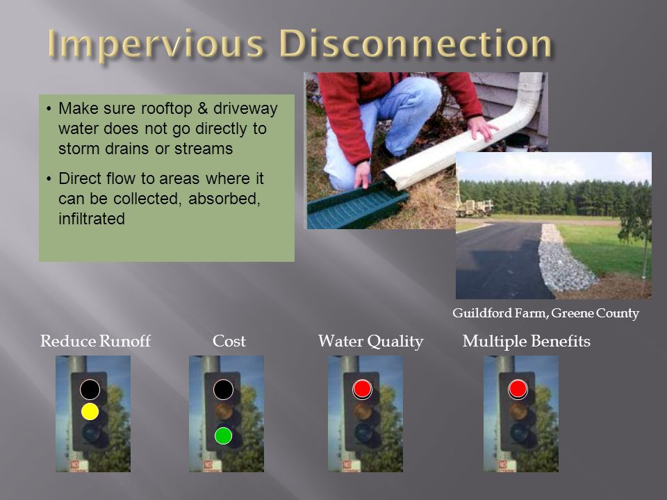 Make sure rooftop & driveway water does not go directly to storm drains or streams Direct flow to areas where it can be collected, absorbed, infiltrated Reduce RunoffCostMultiple Benefits Guildford Farm, Greene County Water Quality