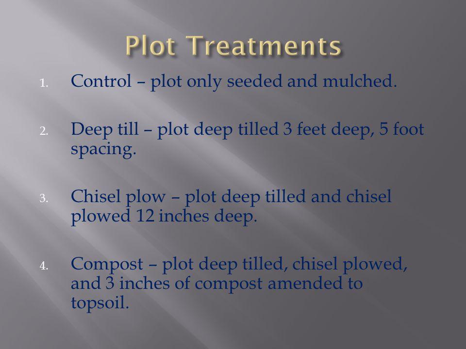 upslope diversion 8 x 12 foot plots on uniform 10% slope dumping bucket runoff gauge