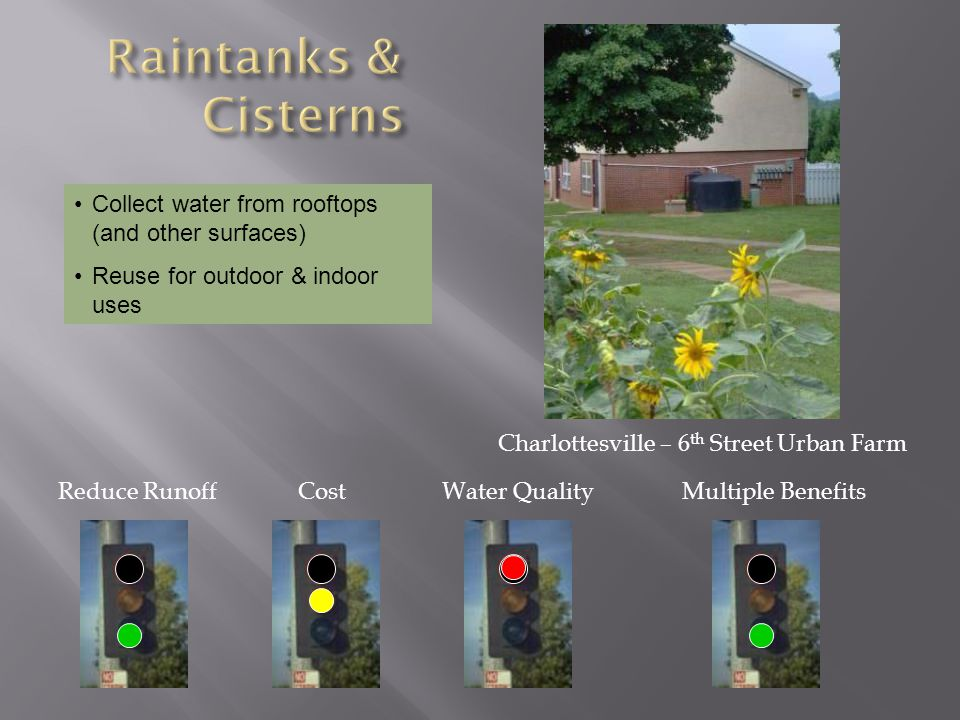 Collect water from rooftops (and other surfaces) Reuse for outdoor & indoor uses Reduce RunoffCostMultiple Benefits Charlottesville – 6 th Street Urban Farm Water Quality