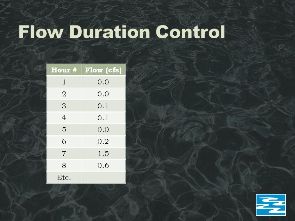 Hour #Flow (cfs) 10.0 2 30.1 4 50.0 60.2 71.5 80.6 Etc.