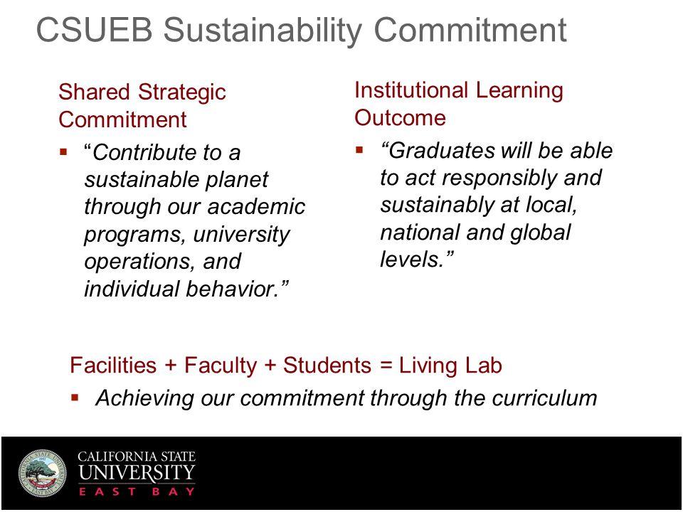 Trending In Sustainability For Higher Ed….