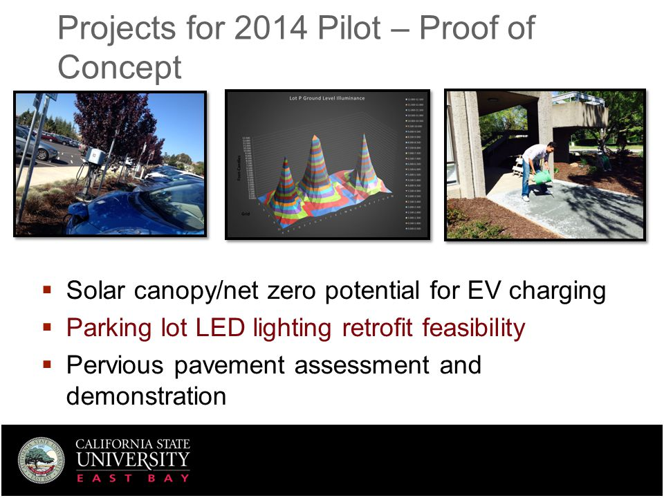 Projects for 2014 Pilot – Proof of Concept  Solar canopy/net zero potential for EV charging  Parking lot LED lighting retrofit feasibility  Perviou