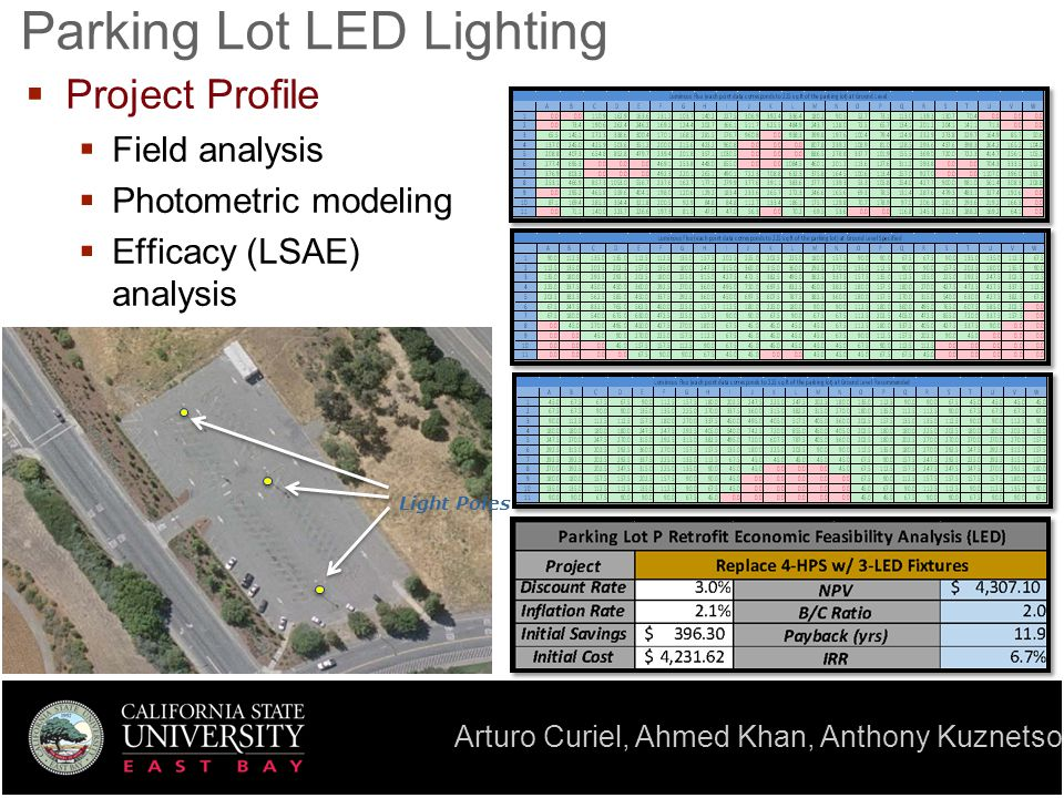 Pervious Pavement  Project Profile  Literature review  Criteria development  Campus screening (ADA mobility barriers)  Demonstration site selection  Installation of first PP section on campus  Assistance to MS thesis research on PP  Life cycle costing Scott Reng, Ahmed AlJarallah, Saad Alalmalaae