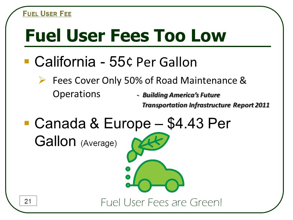 Fuel User Fees Too Low 21 F UEL U SER F EE  California - 55 ¢ Per Gallon - Building America's Future  Fees Cover Only 50% of Road Maintenance & Oper