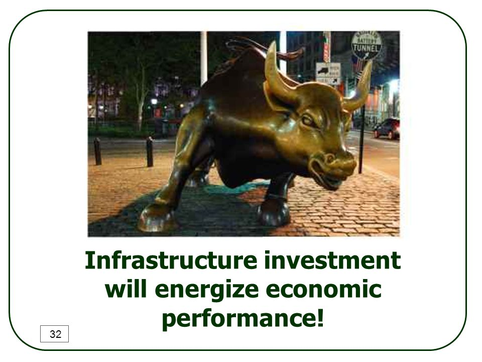 Infrastructure investment will energize economic performance! 32