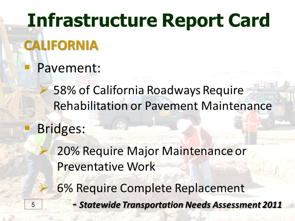 Infrastructure Report Card 5 - Statewide Transportation Needs Assessment 2011 CALIFORNIA  Pavement:  58% of California Roadways Require Rehabilitati
