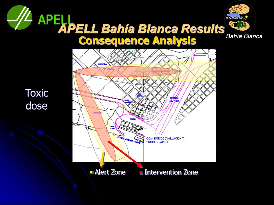 Intervention Zone Alert Zone Toxic dose Consequence Analysis APELL Bahía Blanca Results COMISION DE EVALUACION Y PROCESO APELL APELL Bahía Blanca
