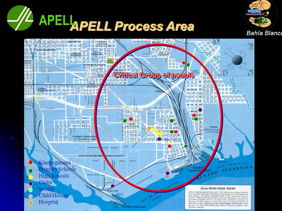 Exposure Criteria Definition APELL Bahía Blanca Results EventAlert ZoneIntervention Zone Fire 1.6 kw/m 2 4 kw/m 2 Explosion 35 mbar 170 mbar Toxic dispersion AEGL 1 AEGL 2 APELL Bahía Blanca