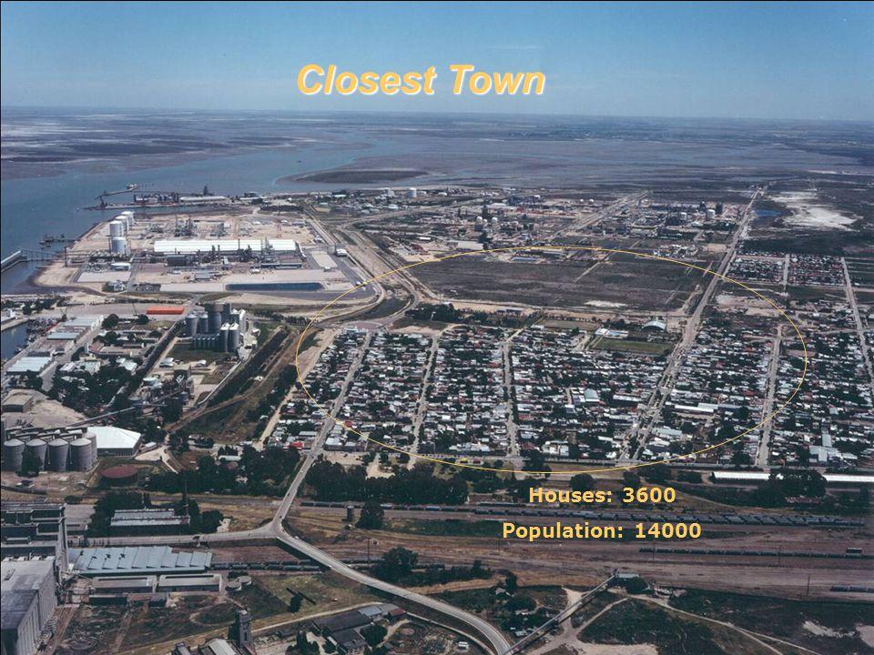 Closest Neighborhood Houses: 1200 Population: 5000