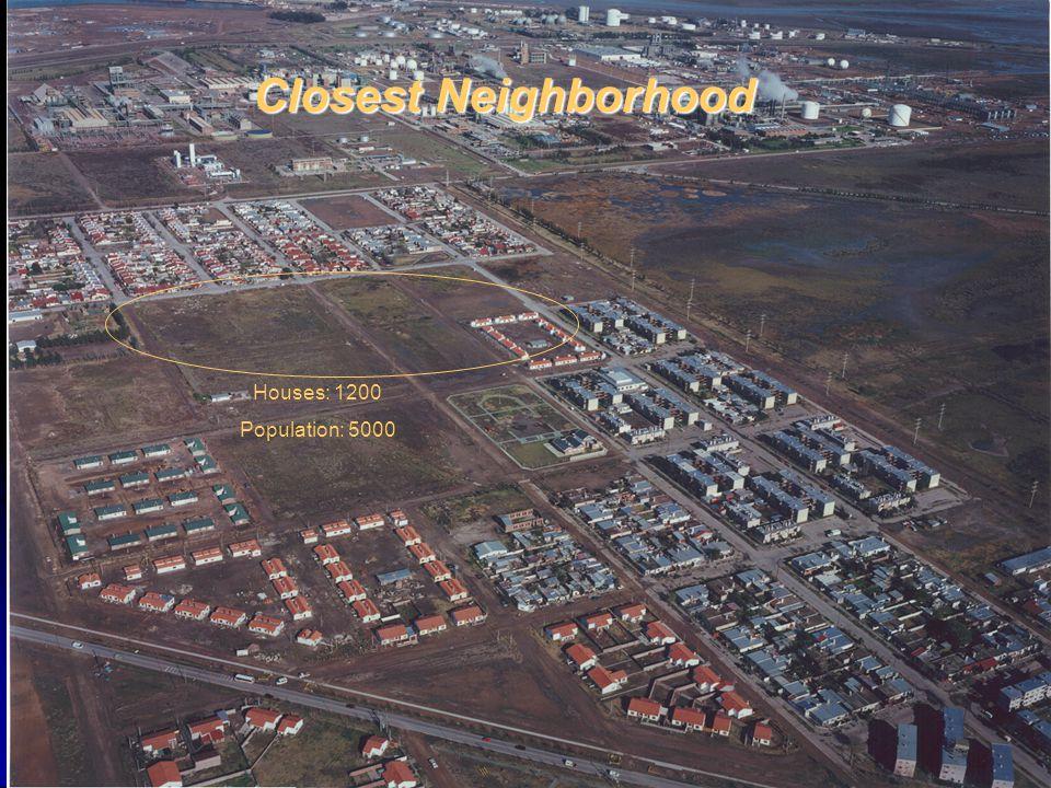 Overpressure '' '' Intervention Zone Alert Zone Consequence Analysis APELL Bahía Blanca Results APELL Bahía Blanca