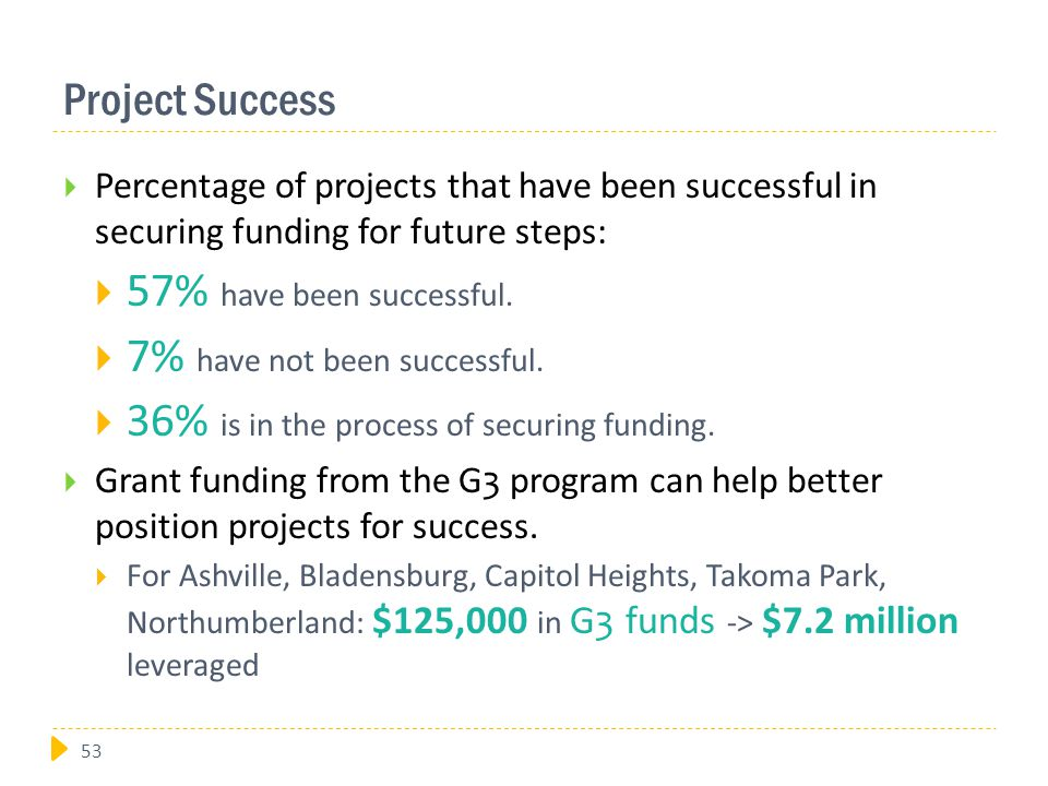Project Success  Percentage of projects that have been successful in securing funding for future steps:  57% have been successful.