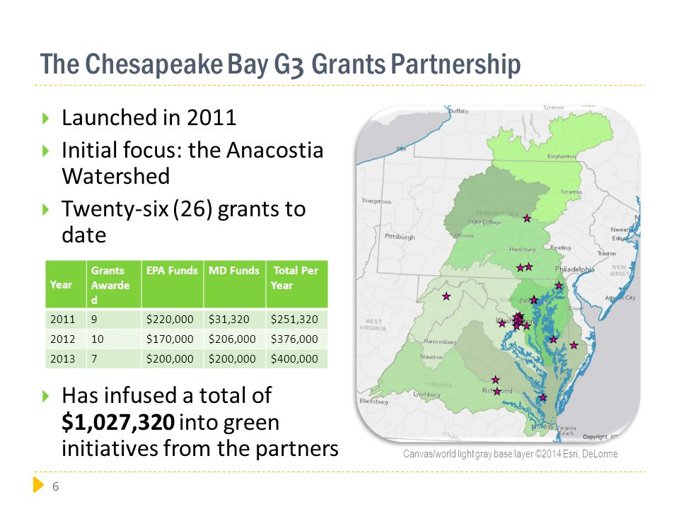 The Chesapeake Bay G 3 Grants Partnership  Launched in 2011  Initial focus: the Anacostia Watershed  Twenty-six (26) grants to date  Has infused a total of $1,027,320 into green initiatives from the partners Year Grants Awarde d EPA FundsMD Funds Total Per Year 20119$220,000$31,320$251,320 201210$170,000$206,000$376,000 20137$200,000 $400,000 Canvas/world light gray base layer ©2014 Esri, DeLorme 6
