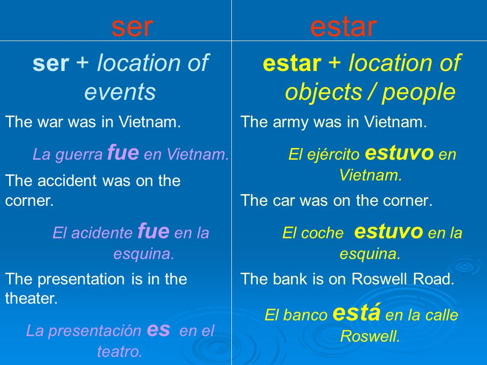 ser + location of events The war was in Vietnam. La guerra fue en Vietnam.