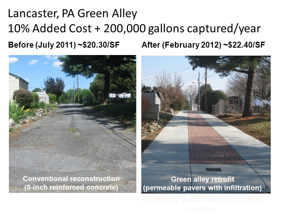 Lancaster, PA Green Alley 10% Added Cost + 200,000 gallons captured/year Green alley retrofit (permeable pavers with infiltration) trench) Before (July 2011) ~$20.30/SF After (February 2012) ~$22.40/SF Conventional reconstruction (8-inch reinforced concrete) Green alley retrofit (permeable pavers with infiltration) trench)