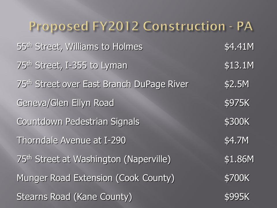 55 th Street, Williams to Holmes $4.41M 75 th Street, I-355 to Lyman $13.1M 75 th Street over East Branch DuPage River $2.5M Geneva/Glen Ellyn Road $975K Countdown Pedestrian Signals $300K Thorndale Avenue at I-290 $4.7M 75 th Street at Washington (Naperville) $1.86M Munger Road Extension (Cook County) $700K Stearns Road (Kane County) $995K