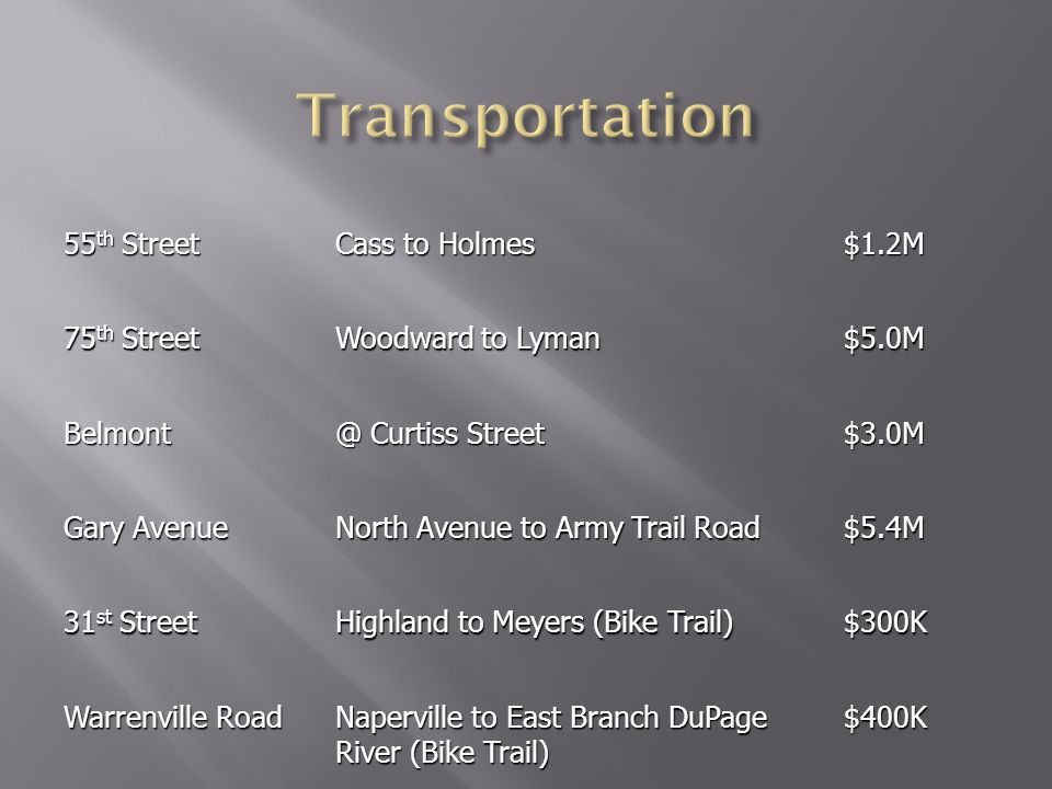55 th Street Cass to Holmes $1.2M 75 th Street Woodward to Lyman $5.0M Belmont @ Curtiss Street $3.0M Gary Avenue North Avenue to Army Trail Road $5.4M 31 st Street Highland to Meyers (Bike Trail) $300K Warrenville Road Naperville to East Branch DuPage River (Bike Trail) $400K