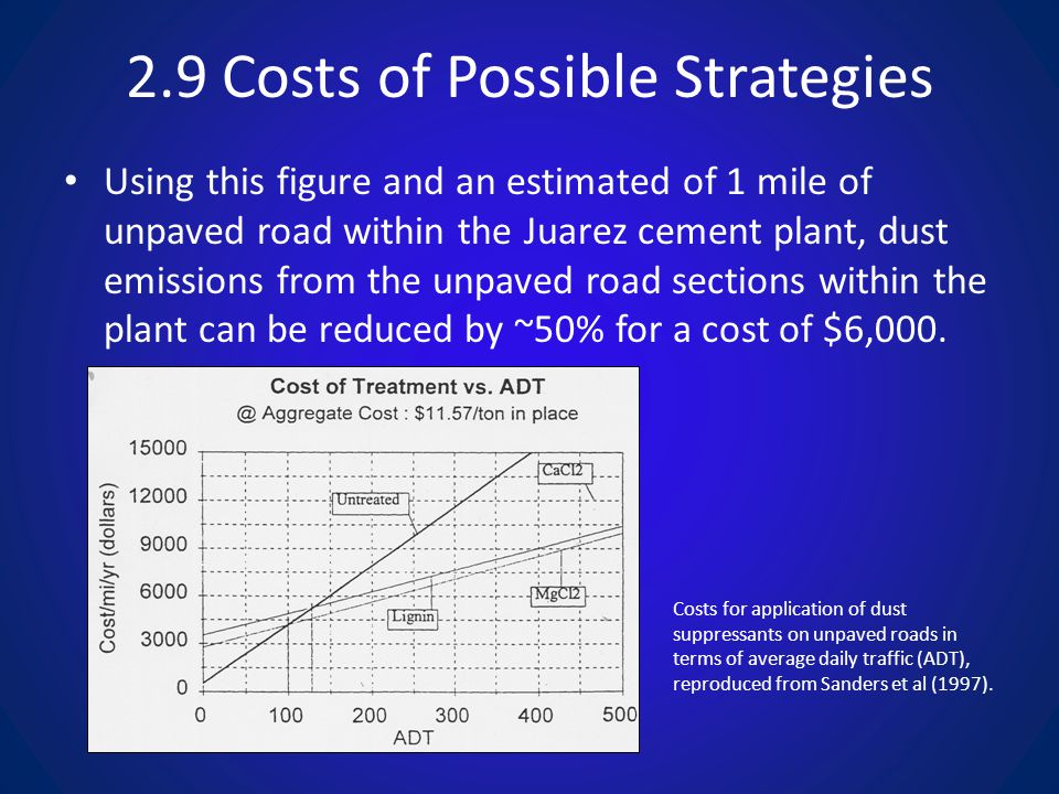 2.9 Costs of Possible Strategies Using this figure and an estimated of 1 mile of unpaved road within the Juarez cement plant, dust emissions from the