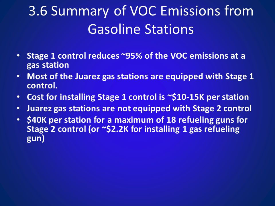 3.6 Summary of VOC Emissions from Gasoline Stations Stage 1 control reduces ~95% of the VOC emissions at a gas station Most of the Juarez gas stations