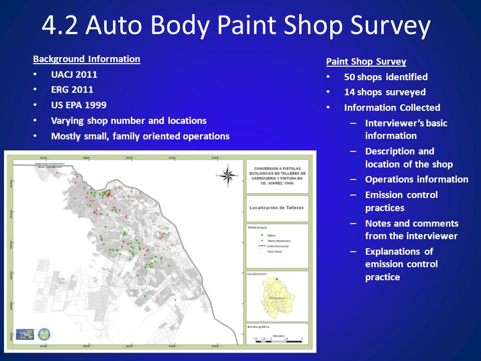4.2 Auto Body Paint Shop Survey Paint Shop Survey 50 shops identified 14 shops surveyed Information Collected – Interviewer's basic information – Description and location of the shop – Operations information – Emission control practices – Notes and comments from the interviewer – Explanations of emission control practice Background Information UACJ 2011 ERG 2011 US EPA 1999 Varying shop number and locations Mostly small, family oriented operations