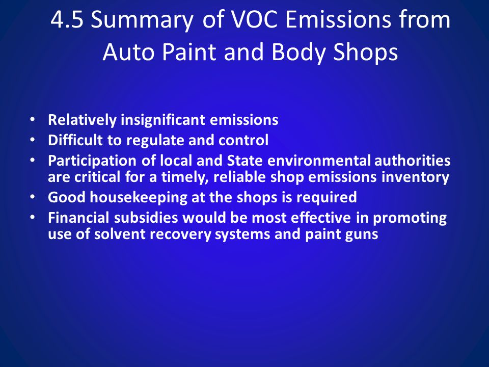 4.5 Summary of VOC Emissions from Auto Paint and Body Shops Relatively insignificant emissions Difficult to regulate and control Participation of loca