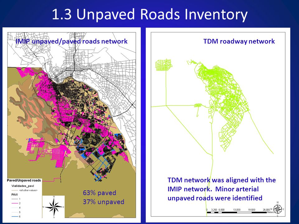1.3 Unpaved Roads Inventory 63% paved 37% unpaved TDM roadway networkIMIP unpaved/paved roads network TDM network was aligned with the IMIP network. M