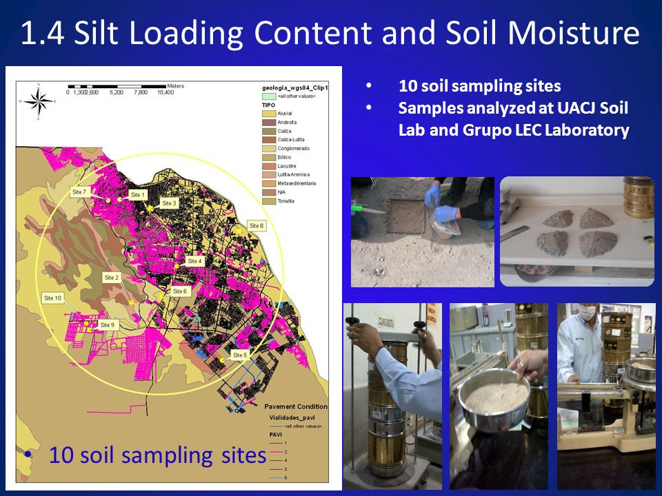 1.4 Silt Loading Content and Soil Moisture 10 soil sampling sites Securing the sieves in the sift.