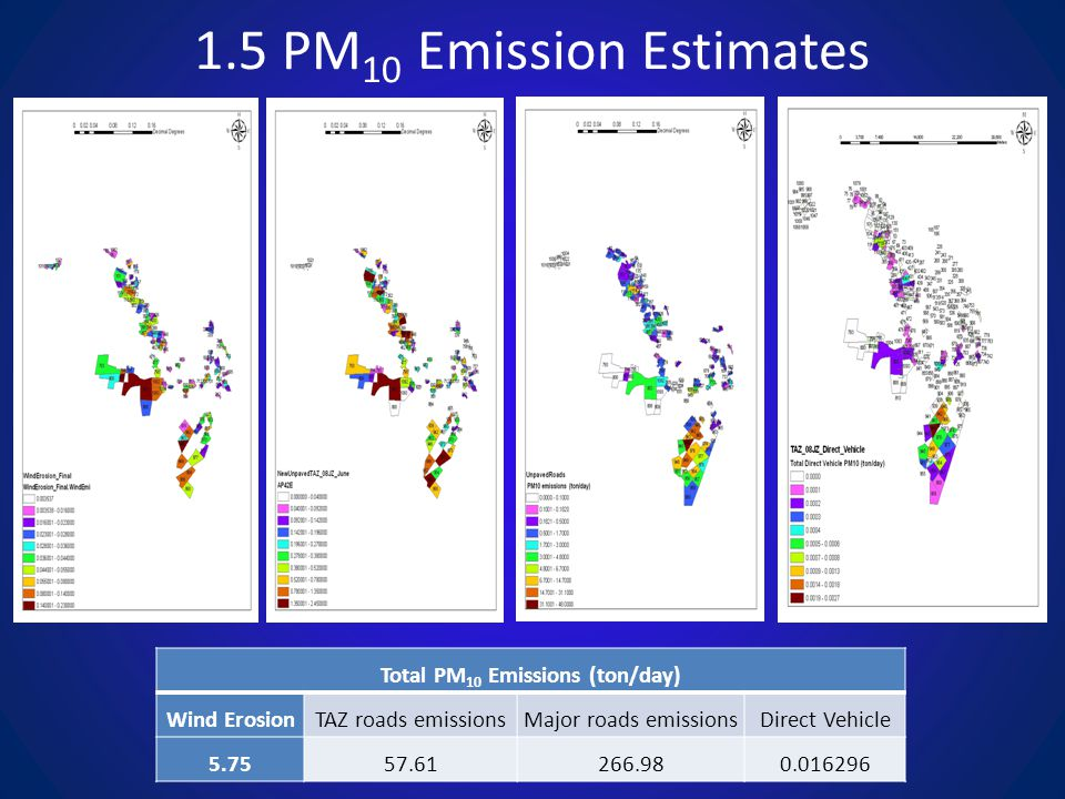 1.5 PM 10 Emission Estimates Total PM 10 Emissions (ton/day) Wind ErosionTAZ roads emissionsMajor roads emissionsDirect Vehicle 5.7557.61266.980.016296