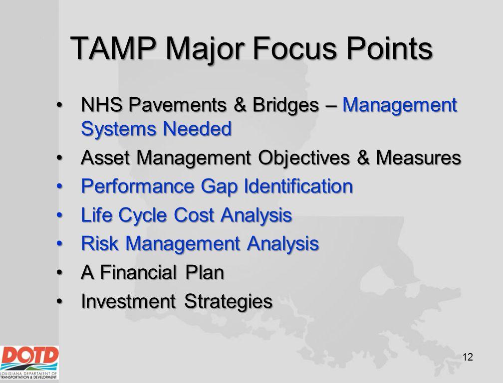 TAMP Major Focus Points NHS Pavements & Bridges – Management Systems NeededNHS Pavements & Bridges – Management Systems Needed Asset Management Object