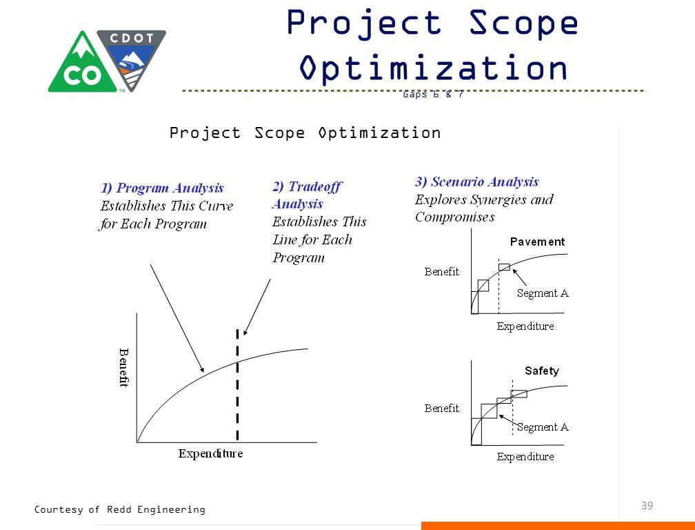 Project Scope Optimization Gaps 6 & 7 39 Courtesy of Redd Engineering
