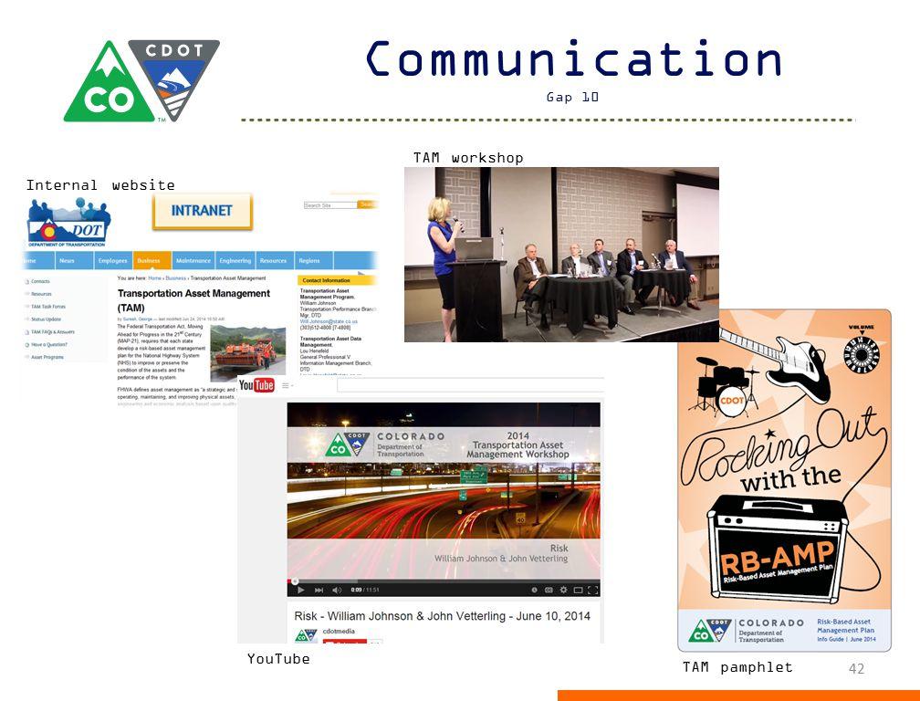 Communication Gap 10 42 Internal website TAM pamphlet YouTube TAM workshop