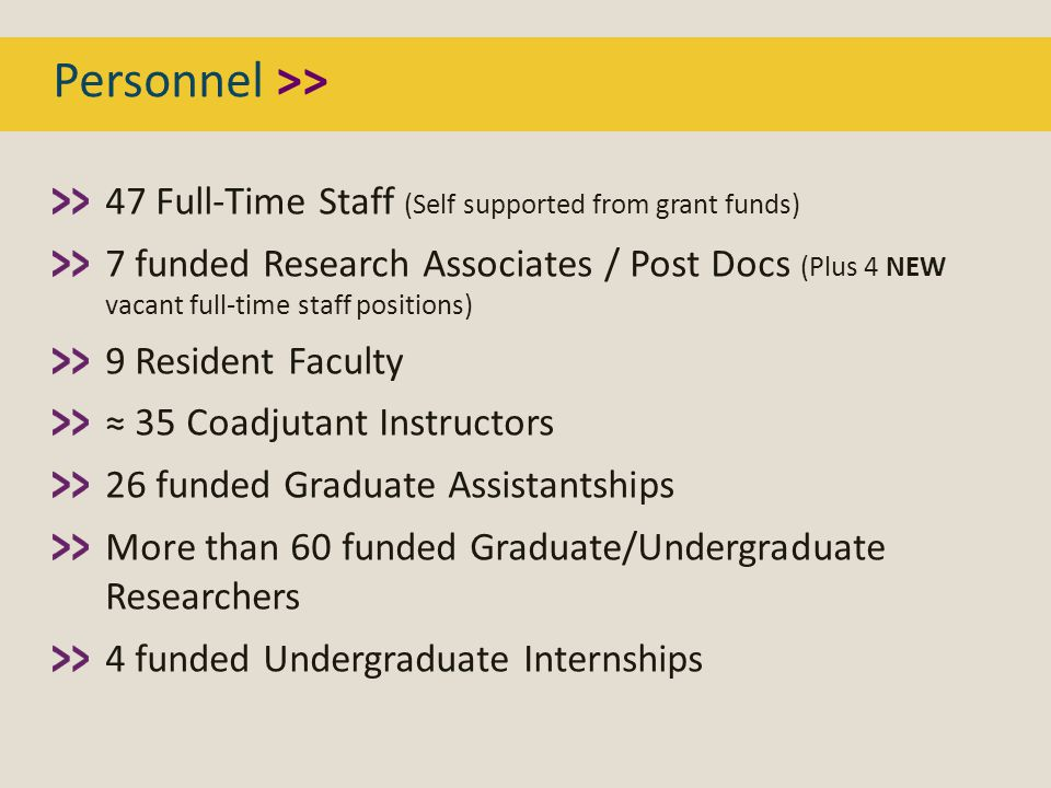 47 Full-Time Staff (Self supported from grant funds) 7 funded Research Associates / Post Docs (Plus 4 NEW vacant full-time staff positions) 9 Resident Faculty ≈ 35 Coadjutant Instructors 26 funded Graduate Assistantships More than 60 funded Graduate/Undergraduate Researchers 4 funded Undergraduate Internships Personnel >>