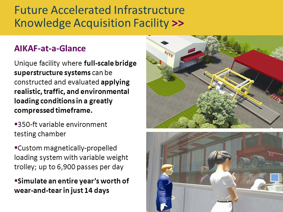 AIKAF-at-a-Glance Unique facility where full-scale bridge superstructure systems can be constructed and evaluated applying realistic, traffic, and environmental loading conditions in a greatly compressed timeframe.