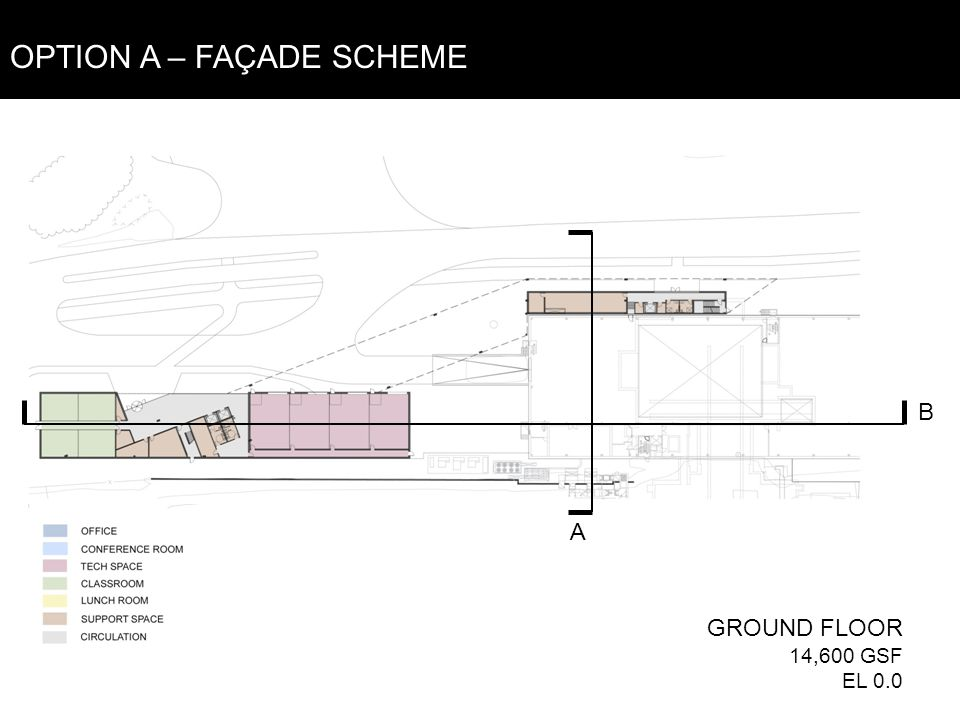 A B OPTION A – FAÇADE SCHEME GROUND FLOOR 14,600 GSF EL 0.0