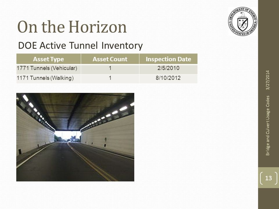On the Horizon Asset TypeAsset CountInspection Date 1771 Tunnels (Vehicular)12/5/2010 1171 Tunnels (Walking)18/10/2012 DOE Active Tunnel Inventory 3/27/2014 Bridge and Culvert Usage Codes 13