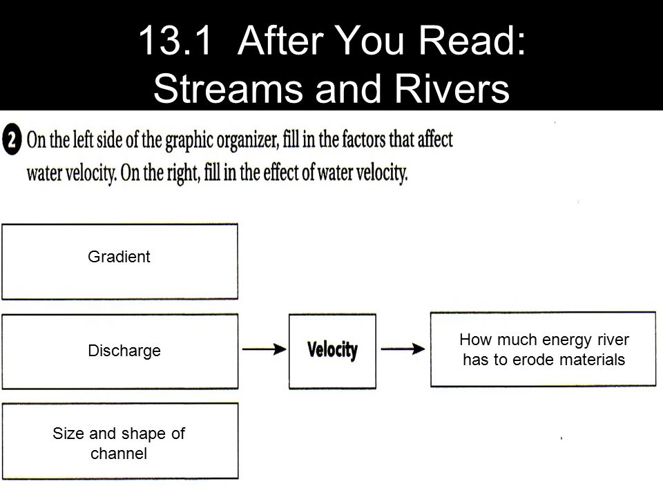 13.1 After You Read: Streams and Rivers Gradient Discharge Size and shape of channel How much energy river has to erode materials