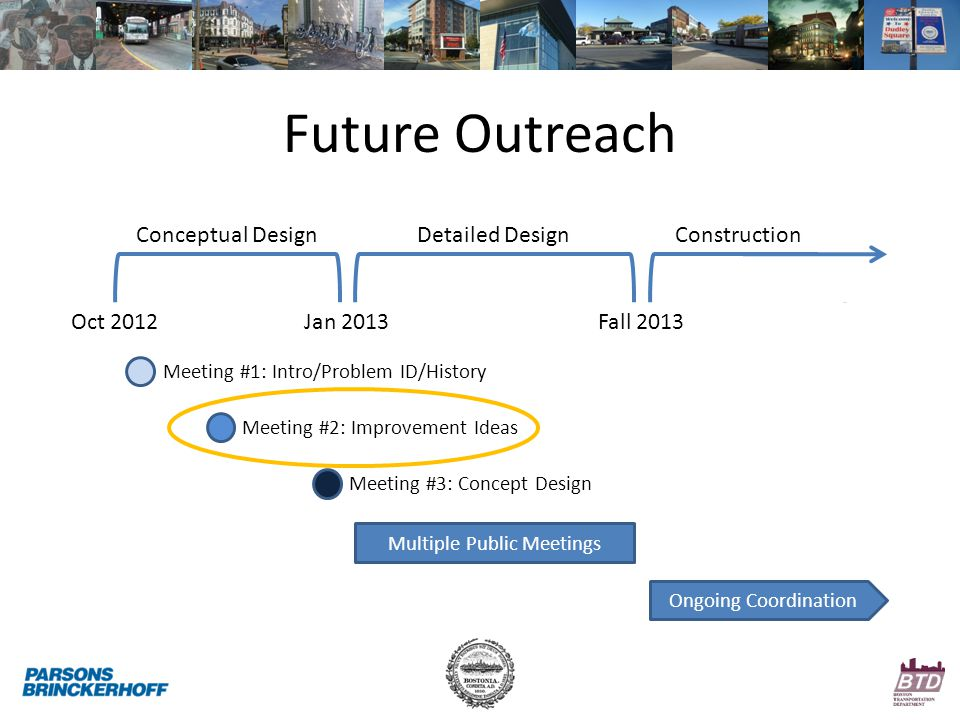 Future Outreach Conceptual Design Oct 2012Jan 2013 Detailed Design Fall 2013 Construction Meeting #1: Intro/Problem ID/History Meeting #2: Improvement Ideas Meeting #3: Concept Design Multiple Public Meetings Ongoing Coordination