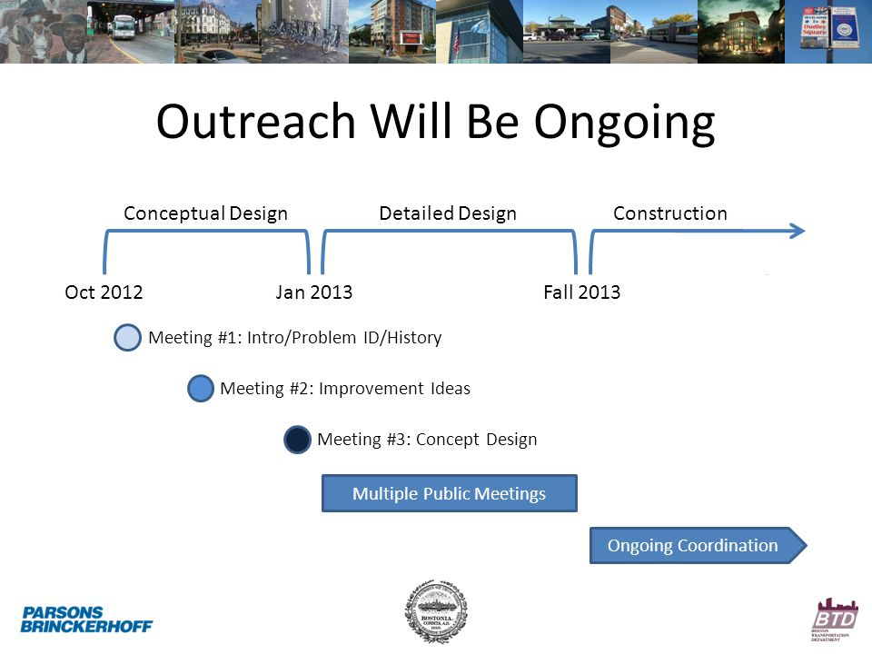 Outreach Will Be Ongoing Conceptual Design Oct 2012Jan 2013 Detailed Design Fall 2013 Construction Meeting #1: Intro/Problem ID/History Meeting #2: Improvement Ideas Meeting #3: Concept Design Multiple Public Meetings Ongoing Coordination