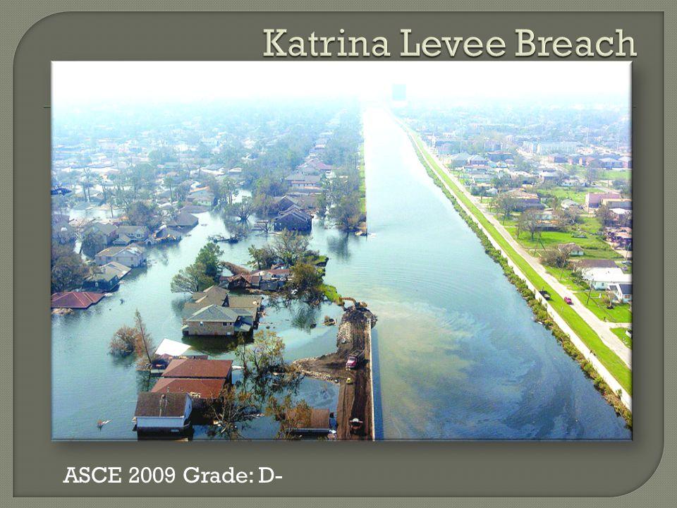ASCE 2009 Grade: D-