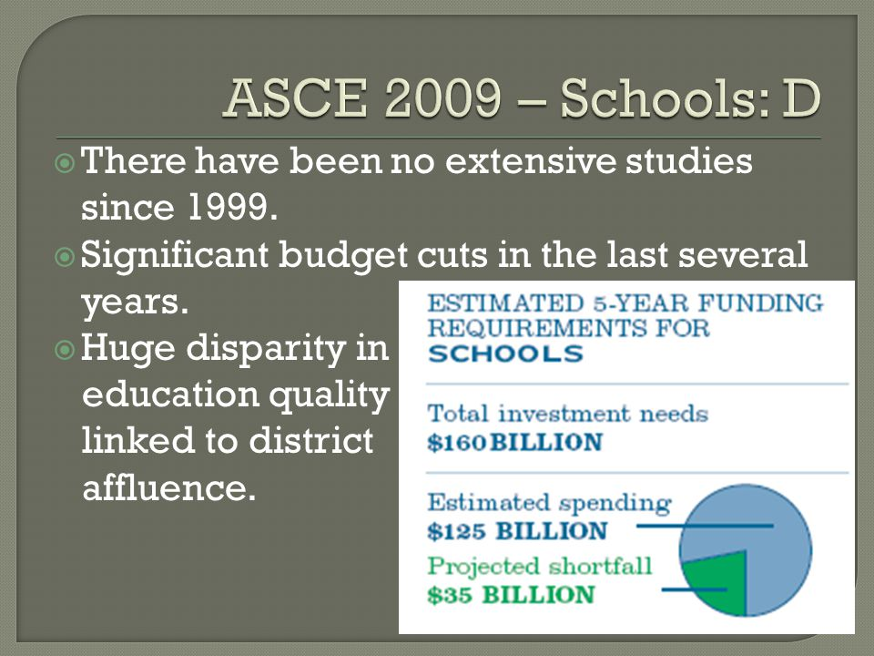  There have been no extensive studies since 1999.  Significant budget cuts in the last several years.  Huge disparity in education quality linked t