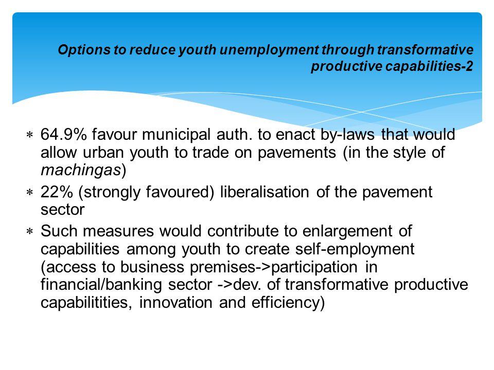 64.9% favour municipal auth.