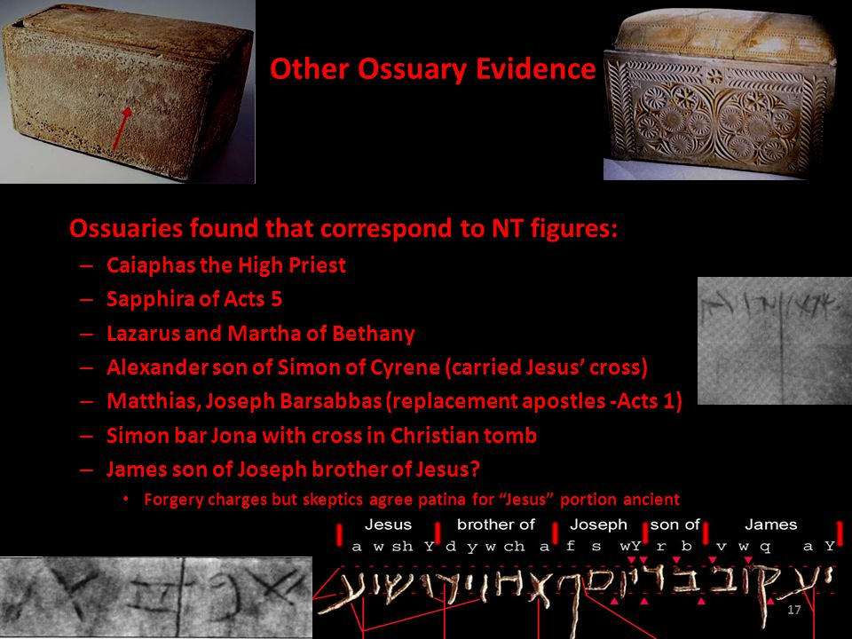 Other Ossuary Evidence Ossuaries found that correspond to NT figures: – Caiaphas the High Priest – Sapphira of Acts 5 – Lazarus and Martha of Bethany – Alexander son of Simon of Cyrene (carried Jesus' cross) – Matthias, Joseph Barsabbas (replacement apostles -Acts 1) – Simon bar Jona with cross in Christian tomb – James son of Joseph brother of Jesus.