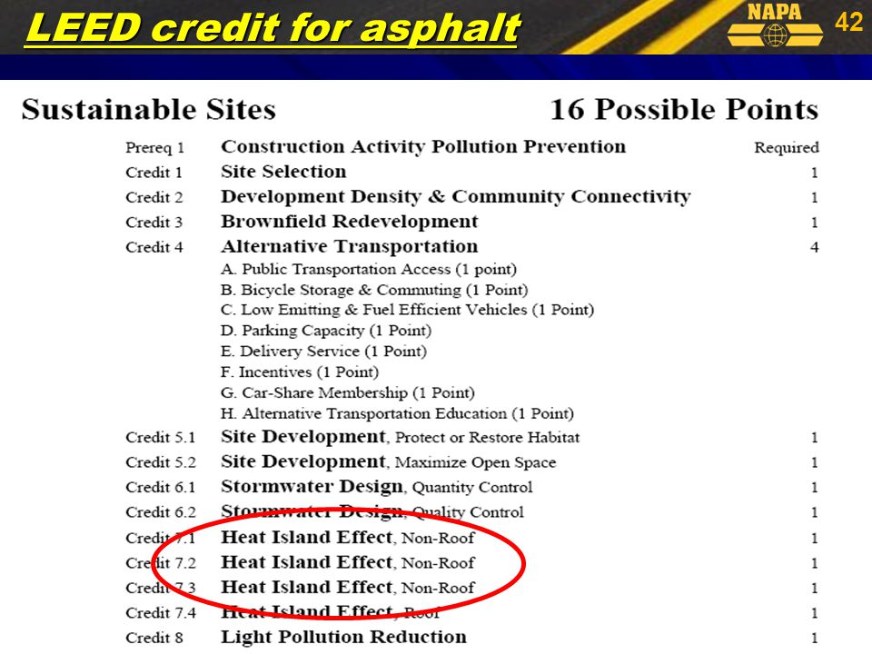 42 LEED credit for asphalt